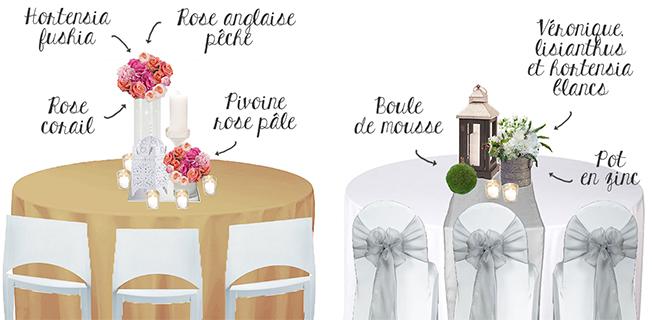 Croquis-schema-decoration-mariage-corail-centre-de-table-vases-hauts-deco-rustique-zinc